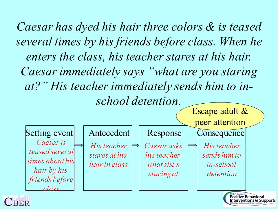 Setting eventAntecedentResponseConsequence Caesar is teased several times about his hair by his friends before class His teacher stares at his hair in class Caesar asks his teacher what she's staring at His teacher sends him to in-school detention Caesar has dyed his hair three colors & is teased several times by his friends before class.