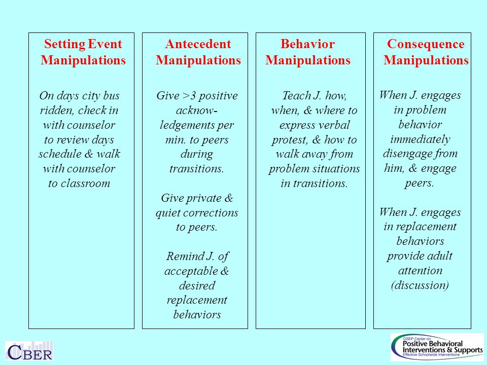 Setting Event Manipulations Antecedent Manipulations Consequence Manipulations Behavior Manipulations Teach J.