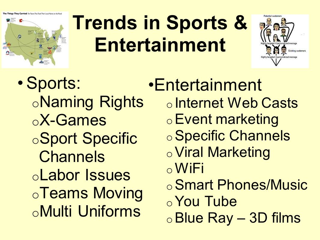 Trends in Sports & Entertainment Sports: o Naming Rights o X-Games o Sport Specific Channels o Labor Issues o Teams Moving o Multi Uniforms Entertainm