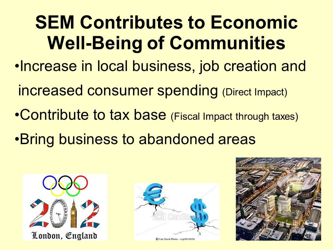 SEM Contributes to Economic Well-Being of Communities Increase in local business, job creation and increased consumer spending (Direct Impact) Contrib