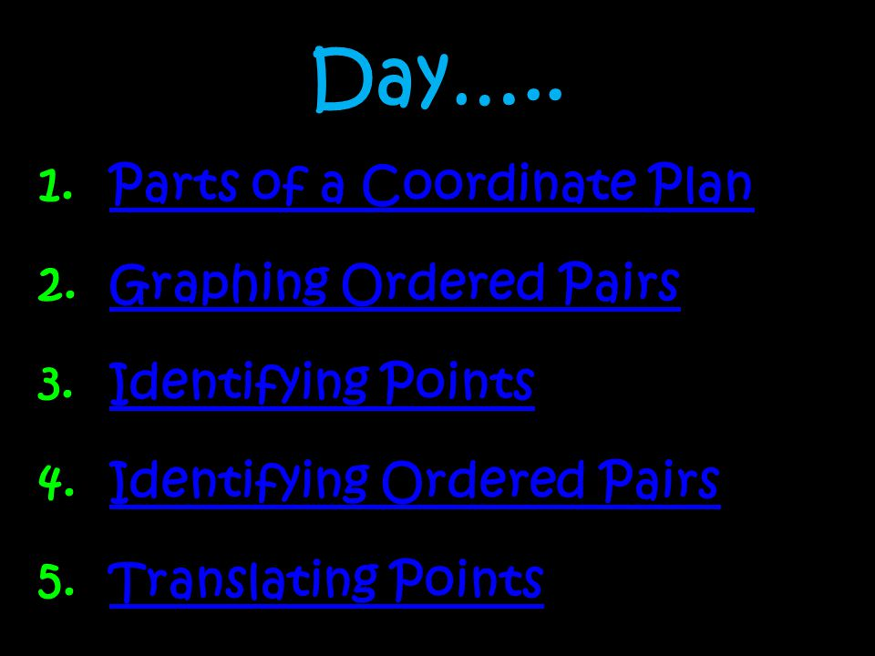 Day….. 1.Parts of a Coordinate PlanParts of a Coordinate Plan 2.Graphing Ordered PairsGraphing Ordered Pairs 3.Identifying PointsIdentifying Points 4.