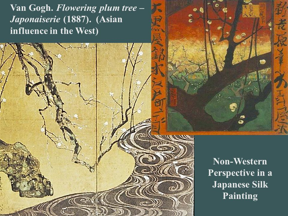 Non-Western Perspective in a Japanese Silk Painting Van Gogh.