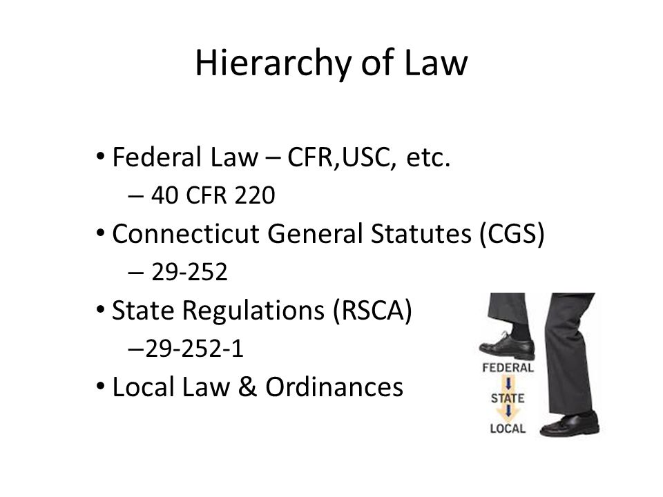 Hierarchy of Law Federal Law – CFR,USC, etc. – 40 CFR 220 Connecticut General Statutes (CGS) – 29-252 State Regulations (RSCA) – 29-252-1 Local Law &