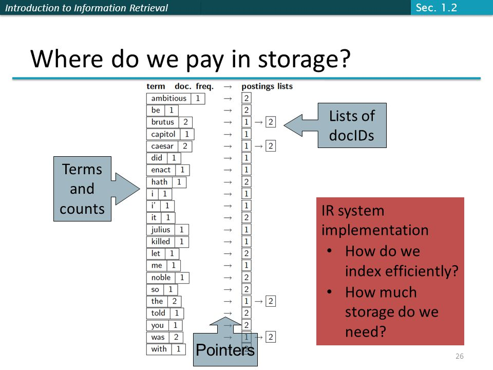 Introduction to Information Retrieval Where do we pay in storage.