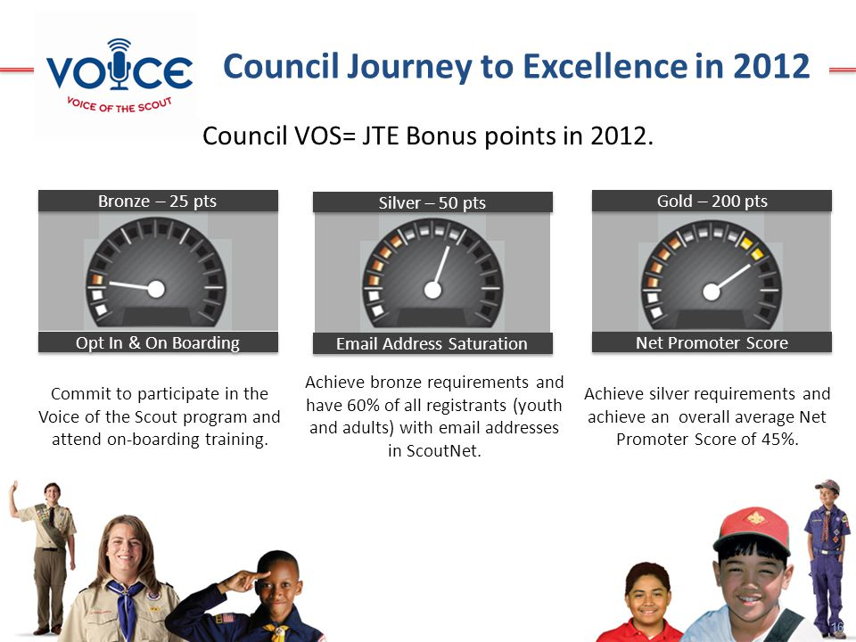 16 Council Journey to Excellence in 2012 Council VOS= JTE Bonus points in 2012.