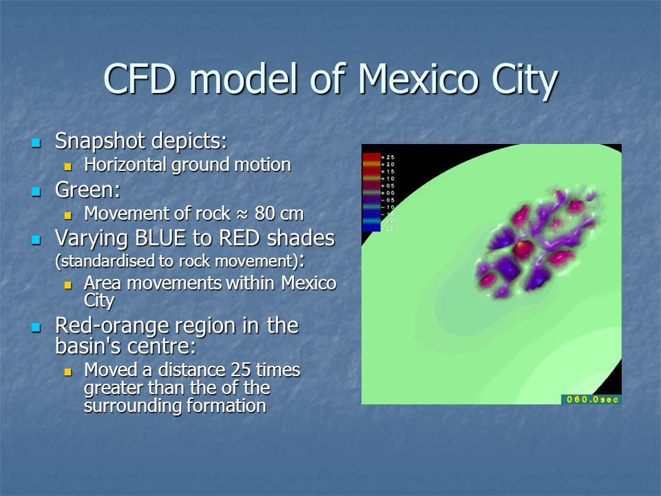 CFD model of Mexico City Snapshot depicts: Snapshot depicts: Horizontal ground motion Horizontal ground motion Green: Green: Movement of rock ≈ 80 cm Movement of rock ≈ 80 cm Varying BLUE to RED shades (standardised to rock movement) : Varying BLUE to RED shades (standardised to rock movement) : Area movements within Mexico City Area movements within Mexico City Red-orange region in the basin s centre: Red-orange region in the basin s centre: Moved a distance 25 times greater than the of the surrounding formation Moved a distance 25 times greater than the of the surrounding formation