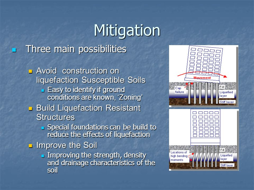 Mitigation Avoid construction on liquefaction Susceptible Soils Avoid construction on liquefaction Susceptible Soils Easy to identify if ground conditions are known, 'Zoning' Easy to identify if ground conditions are known, 'Zoning' Build Liquefaction Resistant Structures Build Liquefaction Resistant Structures Special foundations can be build to reduce the effects of liquefaction Special foundations can be build to reduce the effects of liquefaction Improve the Soil Improve the Soil Improving the strength, density and drainage characteristics of the soil Improving the strength, density and drainage characteristics of the soil Three main possibilities Three main possibilities