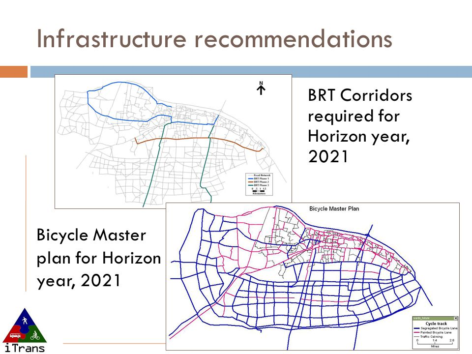 Infrastructure recommendations BRT Corridors required for Horizon year, 2021 Bicycle Master plan for Horizon year, 2021