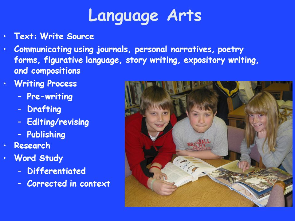 Language Arts Text: Write Source Communicating using journals, personal narratives, poetry forms, figurative language, story writing, expository writi