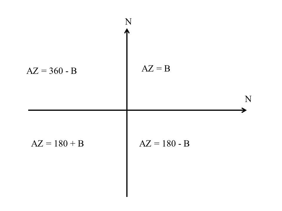 N N AZ = B AZ = 180 - BAZ = 180 + B AZ = 360 - B