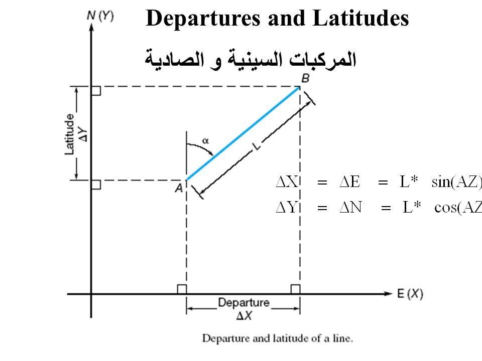 Departures and Latitudes المركبات السينية و الصادية