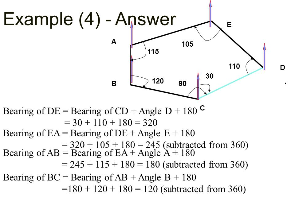 Example (4) - Answer Bearing of DE = Bearing of CD + Angle D + 180 = 30 + 110 + 180 = 320 Bearing of EA = Bearing of DE + Angle E + 180 = 320 + 105 + 180 = 245 (subtracted from 360) Bearing of AB = Bearing of EA + Angle A + 180 = 245 + 115 + 180 = 180 (subtracted from 360) Bearing of BC = Bearing of AB + Angle B + 180 =180 + 120 + 180 = 120 (subtracted from 360) CHECK : Bearing of CD = Bearing of BC + Angle C + 180 = 120 + 90 + 180 = 30 (subtracted from 360), O.