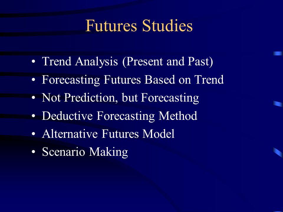 Factors of Changes (Past and Present) Colonial Development Decolonization Process Global Dynamics