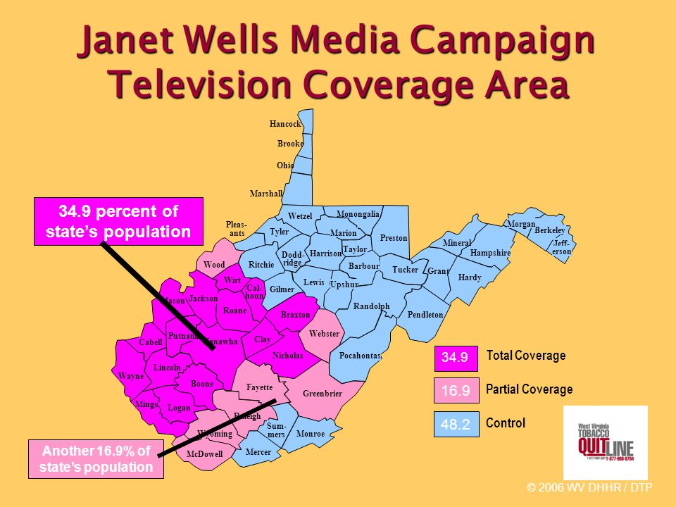 Janet Wells Media Campaign Television Coverage Area © 2006 WV DHHR / DTP 16.9 48.2 Partial Coverage Control 34.9 percent of state's population Another 16.9% of state's population