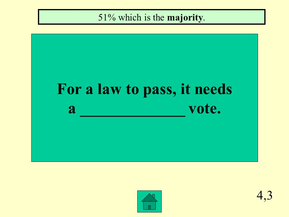 4,2 Congress can override a veto by what ___________(fraction) vote. What is 2/3