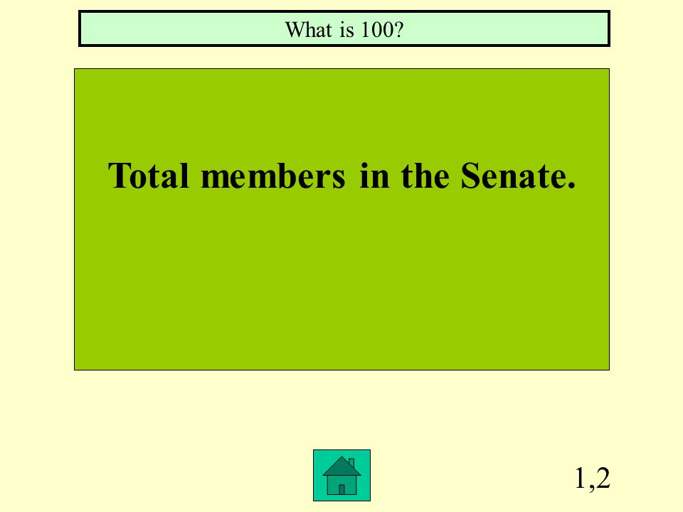 Row 1, Col 1 The total amount of members in the House of Representatives. What is 435