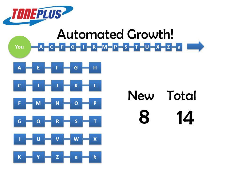 You A A C C E E F F G G H H I I J J K K L L F F G G I I K K M M P P S S T T U U X X Z Z a a NewTotal 2 2 4 6 M M N N O O P P Q Q R R S S T T U U V V W W X X Y Y Z Z a a b b 8 14 A A C C F F G G I I K K Automated Growth!