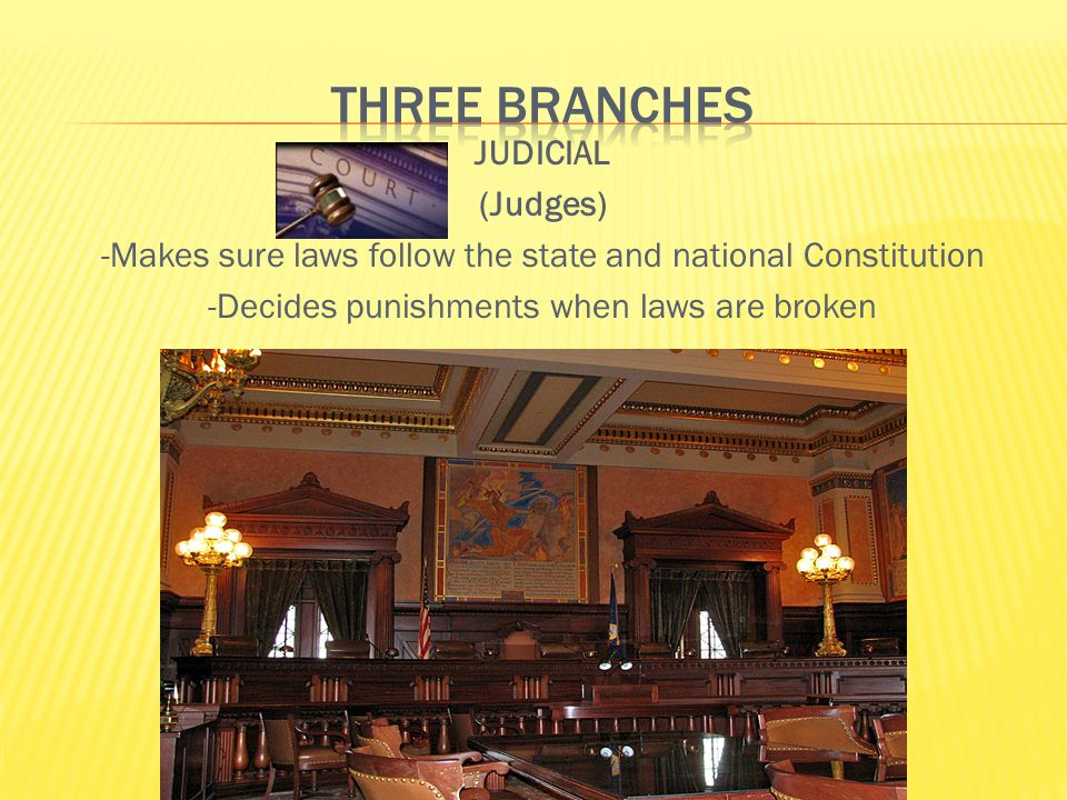 JUDICIAL (Judges) -Makes sure laws follow the state and national Constitution -Decides punishments when laws are broken
