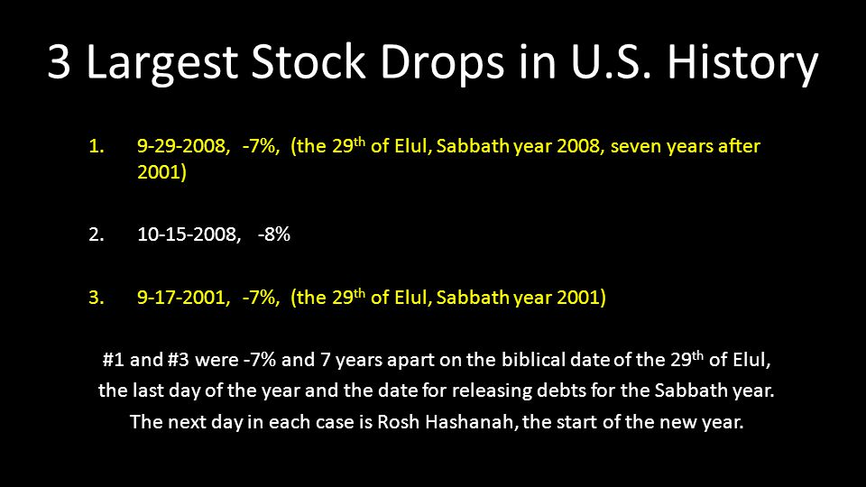 3 Largest Stock Drops in U.S. History 1.9-29-2008, -7%, (the 29 th of Elul, Sabbath year 2008, seven years after 2001) 2.10-15-2008, -8% 3.9-17-2001,