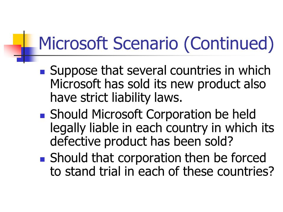 Microsoft Scenario (Continued) Suppose that several countries in which Microsoft has sold its new product also have strict liability laws. Should Micr