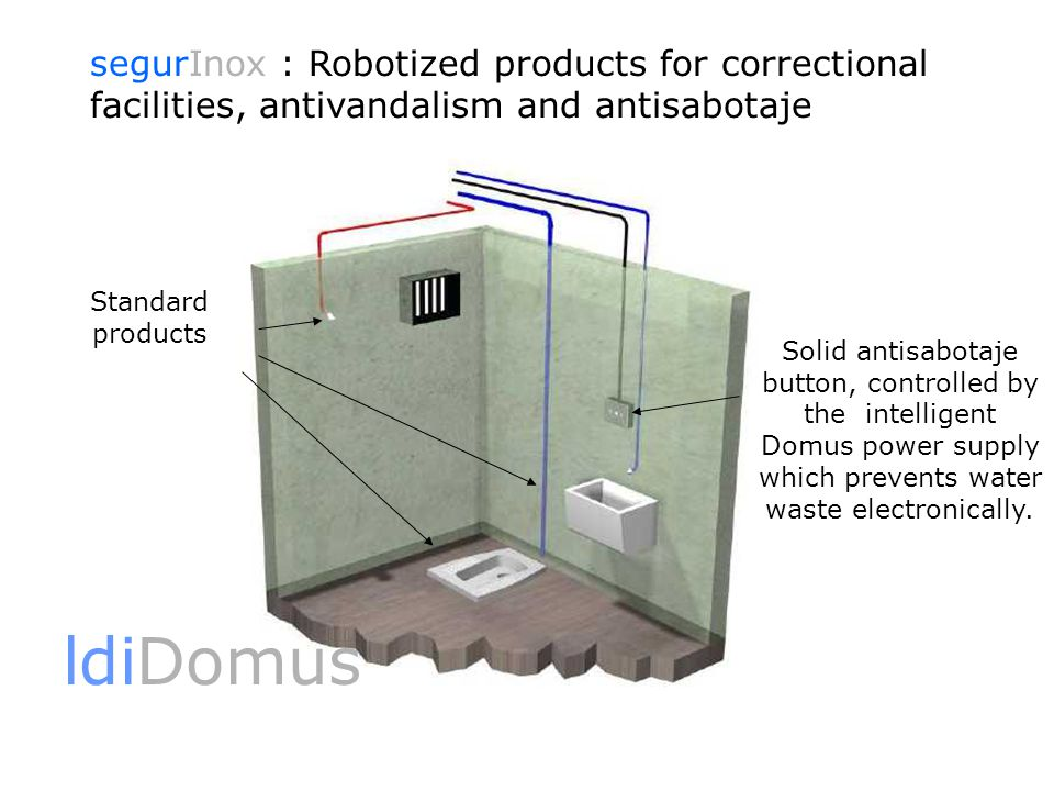 ldiDomus segurInox : Robotized products for correctional facilities, antivandalism and antisabotaje Standard products Solid antisabotaje button, controlled by the intelligent Domus power supply which prevents water waste electronically.