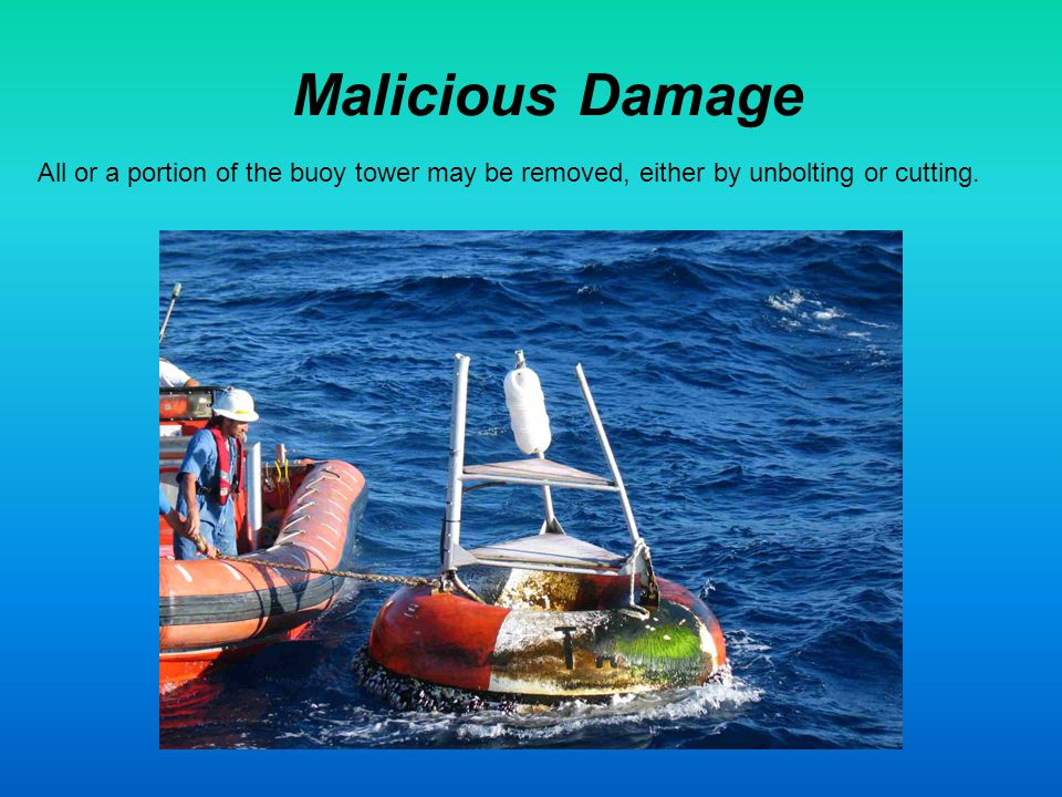 Malicious Damage.