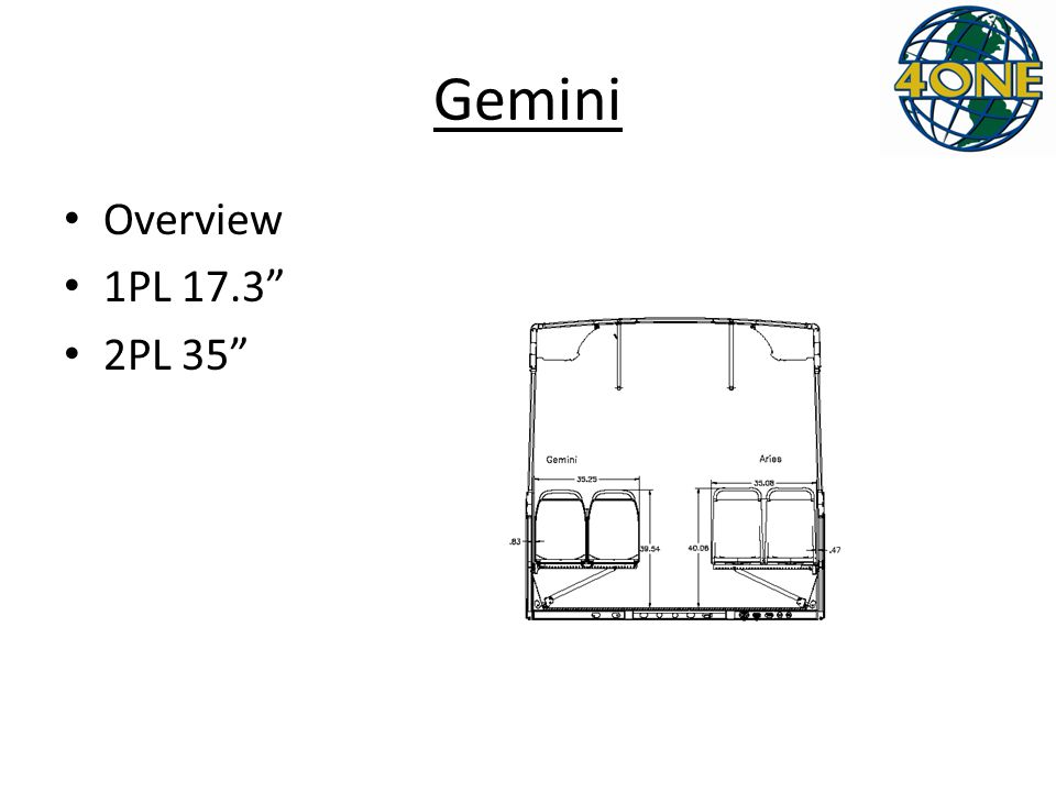 Gemini Overview 1PL 17.3 2PL 35
