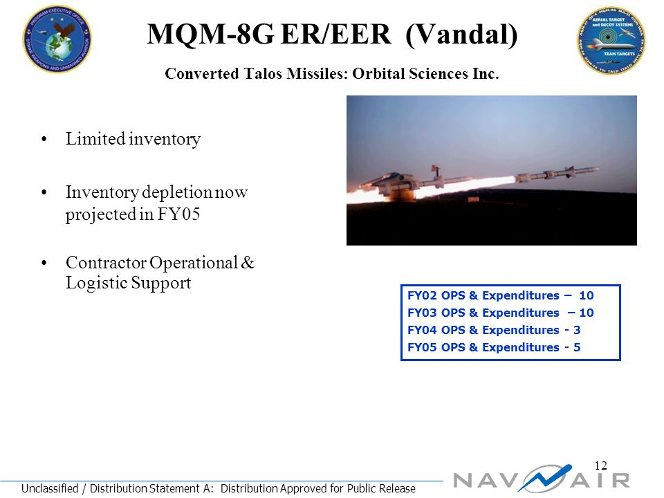Unclassified / Distribution Statement A: Distribution Approved for Public Release 12 MQM-8G ER/EER (Vandal) Converted Talos Missiles: Orbital Sciences Inc.