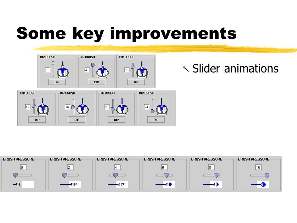 Some key improvements Slider animations