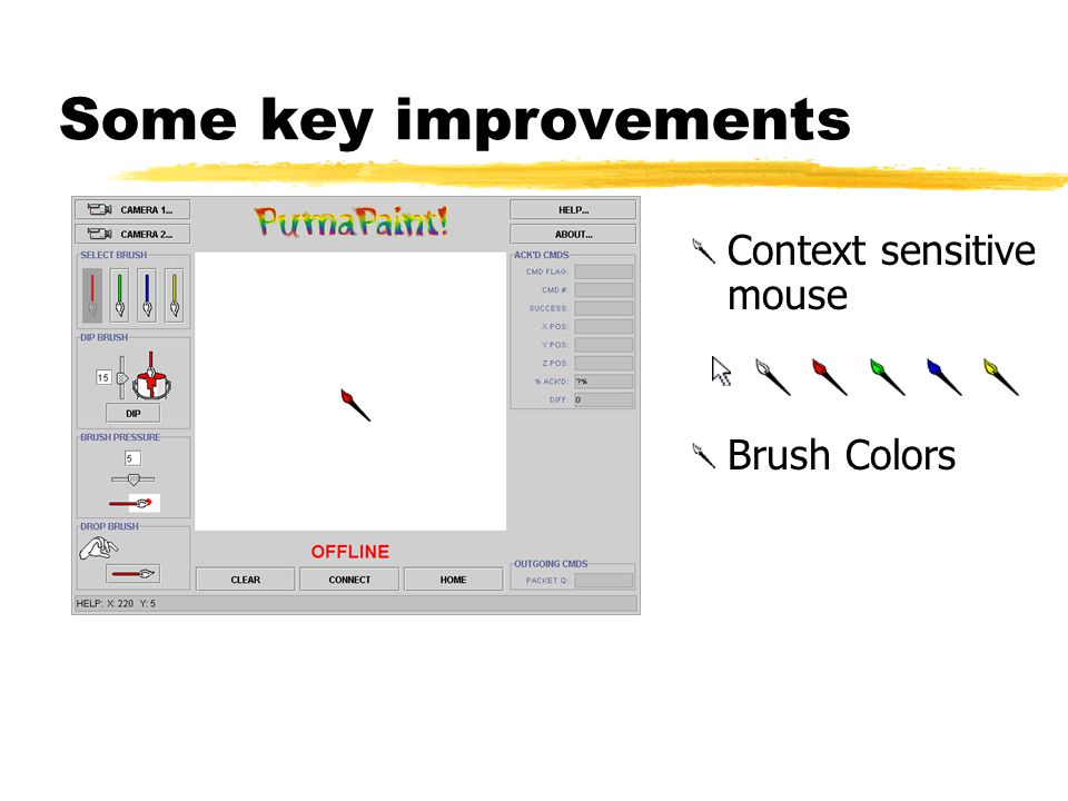 Some key improvements Context sensitive mouse Brush Colors