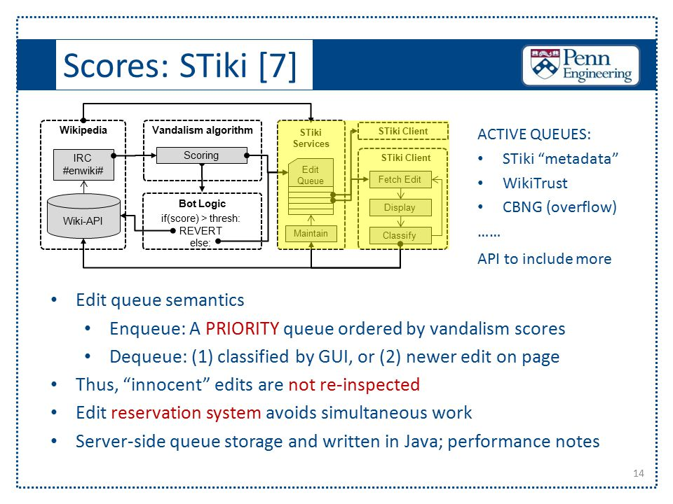 Scores: STiki [7] 14 Edit queue semantics Enqueue: A PRIORITY queue ordered by vandalism scores Dequeue: (1) classified by GUI, or (2) newer edit on p