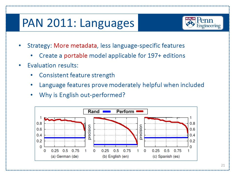 PAN 2011: Languages 21 Strategy: More metadata, less language-specific features Create a portable model applicable for 197+ editions Evaluation result