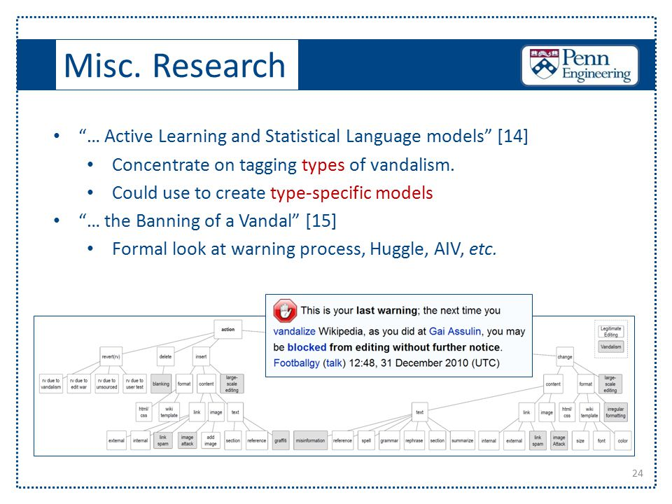 "Misc. Research 24 ""… Active Learning and Statistical Language models"" [14] Concentrate on tagging types of vandalism. Could use to create type-specifi"