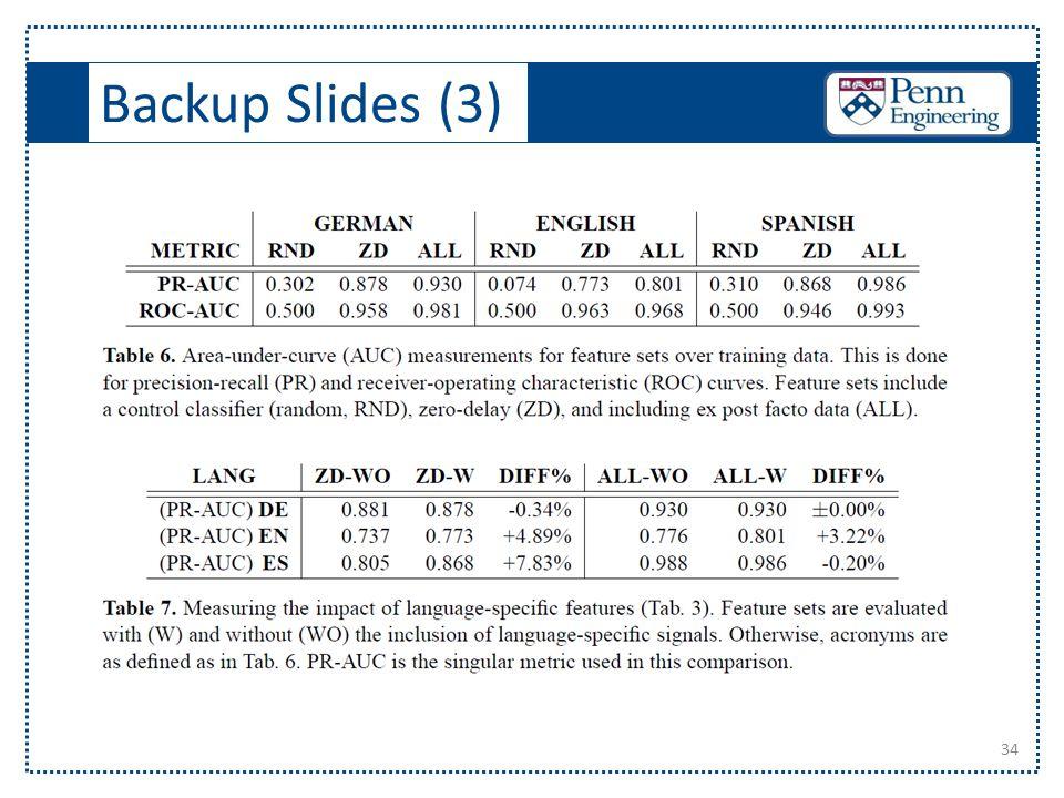 Backup Slides (3) 34