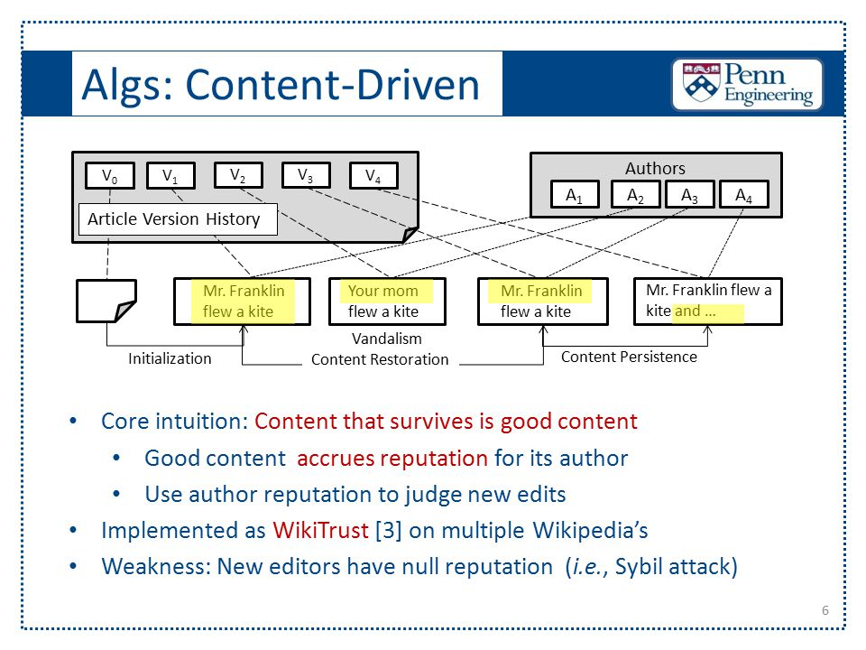 Algs: Content-Driven 6 Core intuition: Content that survives is good content Good content accrues reputation for its author Use author reputation to j