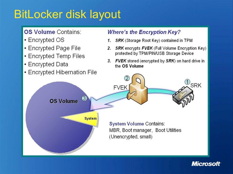 BitLocker disk layout