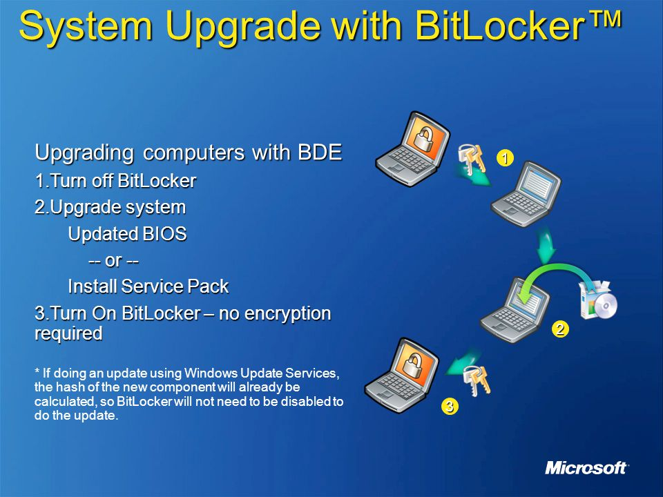 Upgrading computers with BDE 1.Turn off BitLocker 2.Upgrade system Updated BIOS -- or -- -- or -- Install Service Pack 3.Turn On BitLocker – no encryp