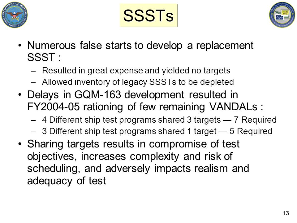 13 SSSTs Numerous false starts to develop a replacement SSST : –Resulted in great expense and yielded no targets –Allowed inventory of legacy SSSTs to be depleted Delays in GQM-163 development resulted in FY2004-05 rationing of few remaining VANDALs : –4 Different ship test programs shared 3 targets — 7 Required –3 Different ship test programs shared 1 target — 5 Required Sharing targets results in compromise of test objectives, increases complexity and risk of scheduling, and adversely impacts realism and adequacy of test
