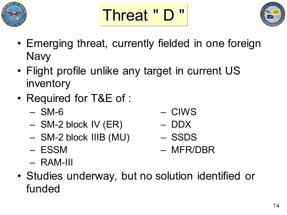 14 Threat D Emerging threat, currently fielded in one foreign Navy Flight profile unlike any target in current US inventory Required for T&E of : –SM-6– CIWS –SM-2 block IV (ER)– DDX –SM-2 block IIIB (MU)– SSDS –ESSM– MFR/DBR –RAM-III Studies underway, but no solution identified or funded