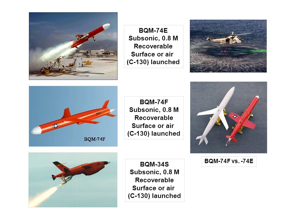 BQM-74E Subsonic, 0.8 M Recoverable Surface or air (C-130) launched BQM-34S Subsonic, 0.8 M Recoverable Surface or air (C-130) launched BQM-74F vs.
