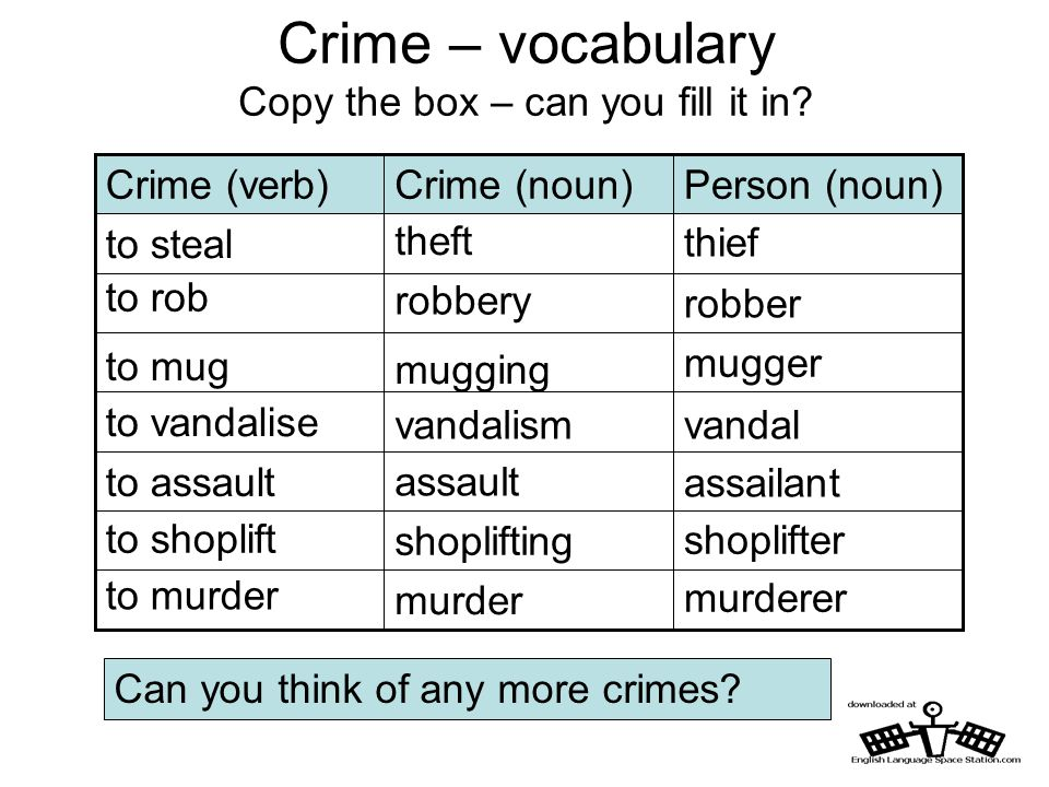 Crime – vocabulary Copy the box – can you fill it in.