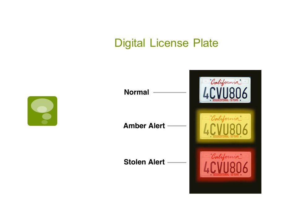 Digital License Plate