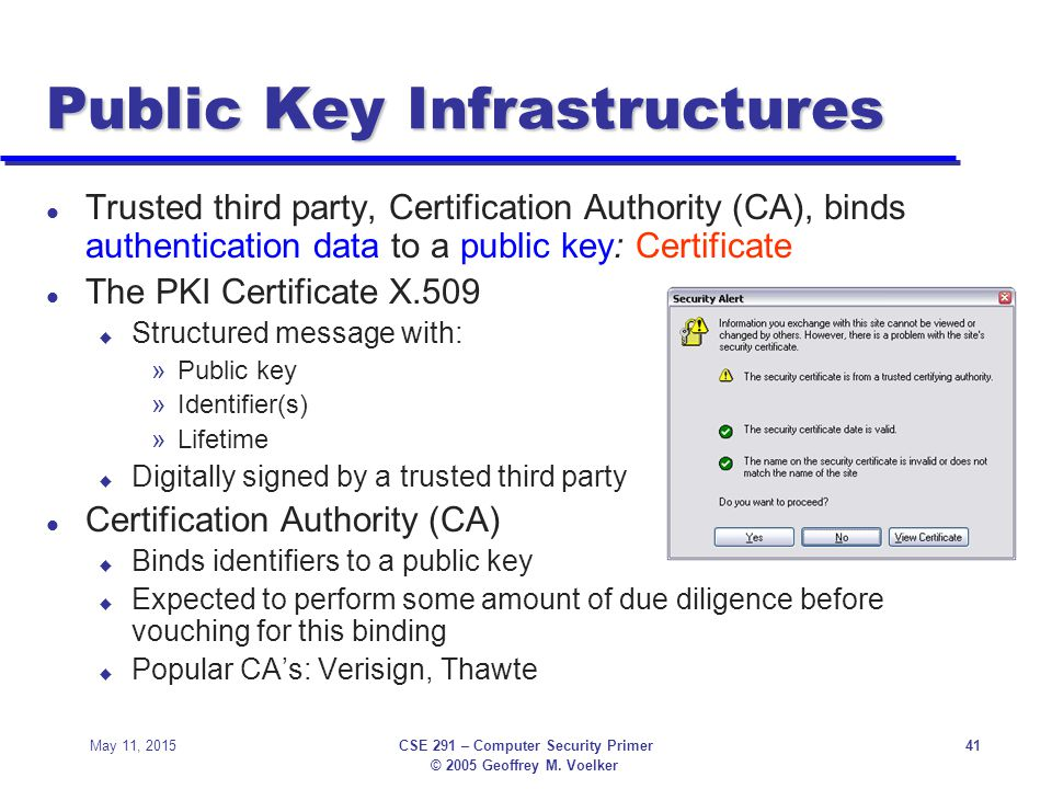 © 2005 Geoffrey M. Voelker May 11, 2015CSE 291 – Computer Security Primer41 Public Key Infrastructures l Trusted third party, Certification Authority