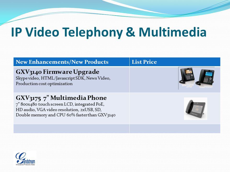 IP Video Telephony & Multimedia New Enhancements/New ProductsList Price GXV3140 Firmware Upgrade Skype video, HTML/Javascript SDK, News Video, Product