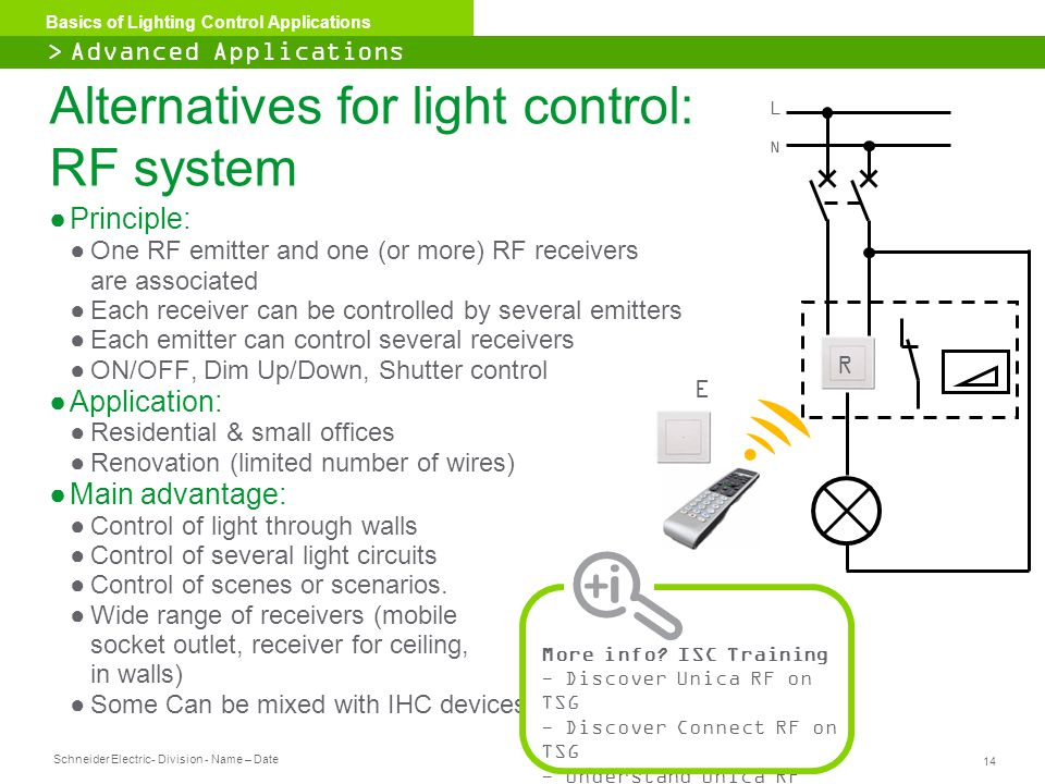 Schneider Electric 14 - Division - Name – Date Basics of Lighting Control Applications Alternatives for light control: RF system ●Principle: ●One RF e