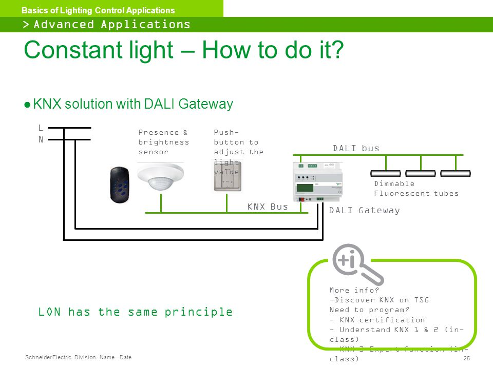 Schneider Electric 25 - Division - Name – Date Basics of Lighting Control Applications Constant light – How to do it? ●KNX solution with DALI Gateway