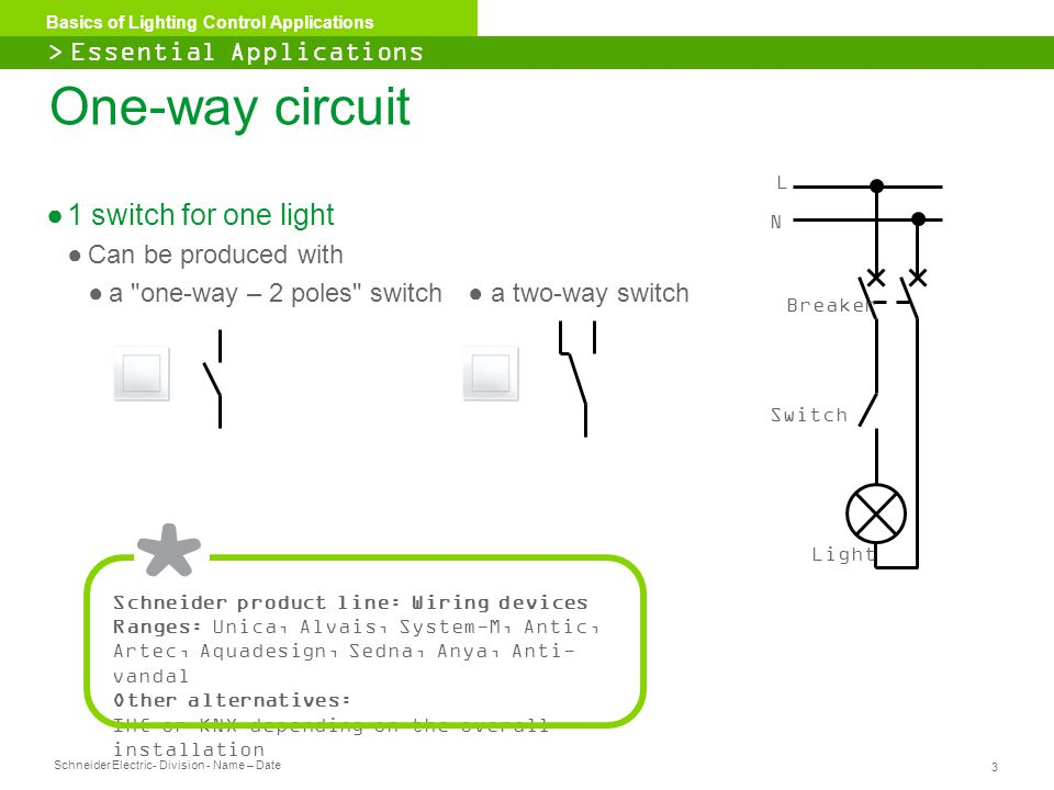 Schneider Electric 4 - Division - Name – Date Basics of Lighting Control Applications ●Switch with Indicator light ●Indicator light is ON when the switch is ON ●BASIC REMINDER not to forget light ON ●Presence indication ●Application ●Placed indoors: ●Indicates that outdoor light is ON ●Placed in a room: ●Indicates that light in another room is ON (cellar, attic, annex, scullery, garage, etc.) L N Main Light Switch Breaker Indicat or Light Also available in the following combinations: - Double rocker switch + 1 Indicator light on rocker 1 only - Double rocker switch + 1 Indicator light/rocker > Essential Applications One-way circuit