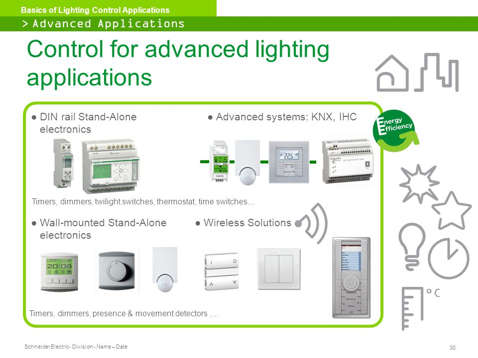 Schneider Electric 30 - Division - Name – Date Basics of Lighting Control Applications ●Wall-mounted Stand-Alone electronics ●Advanced systems: KNX, I