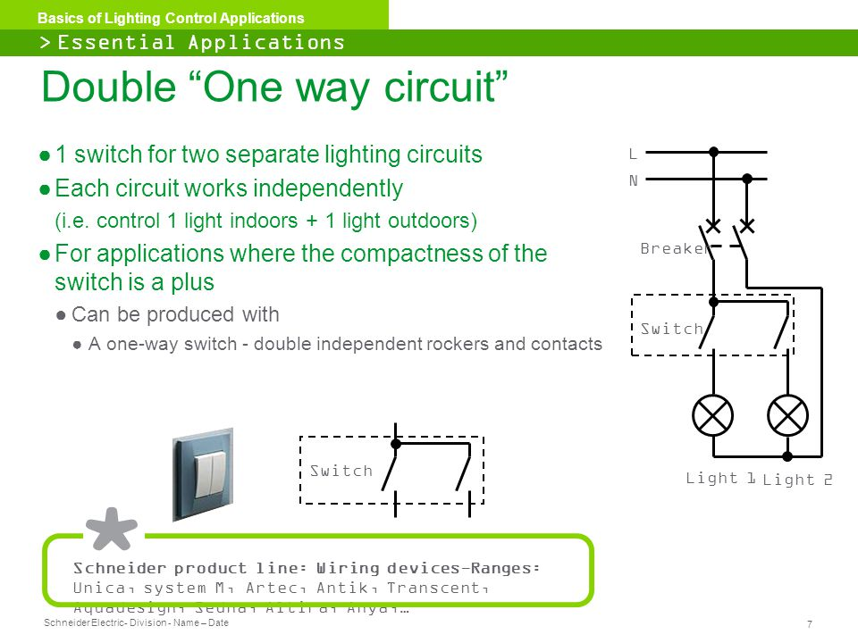 Schneider Electric 18 - Division - Name – Date Basics of Lighting Control Applications Twilight switch What is it.