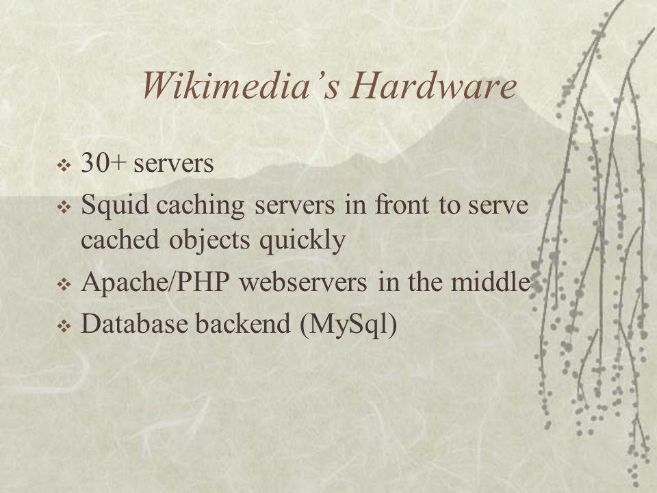 Wikinews Main Page
